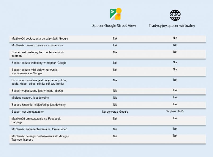 GSV vs Klasyk